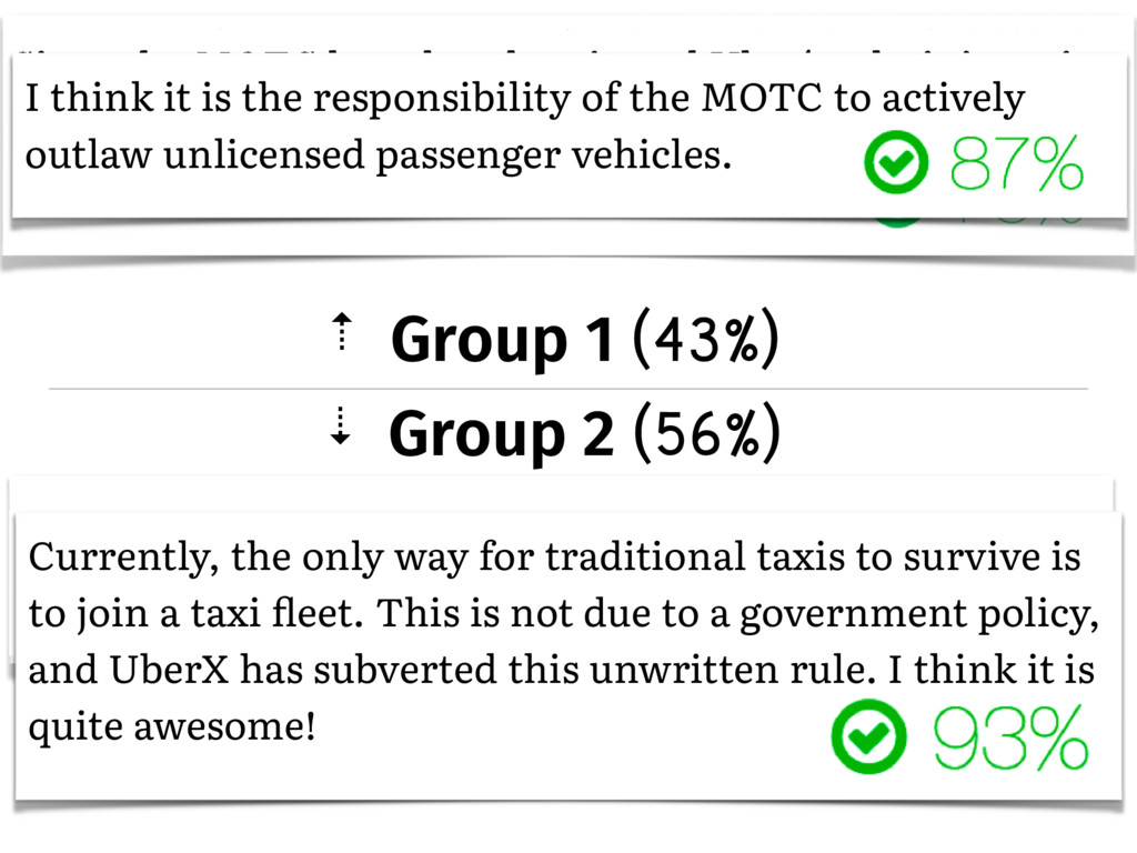 � Group 1 (43%) � Group 2 (56%) Since the MOTC ...