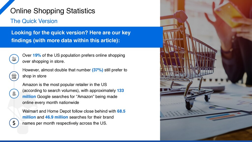 Online Shopping Statistics The Quick Version Ov...