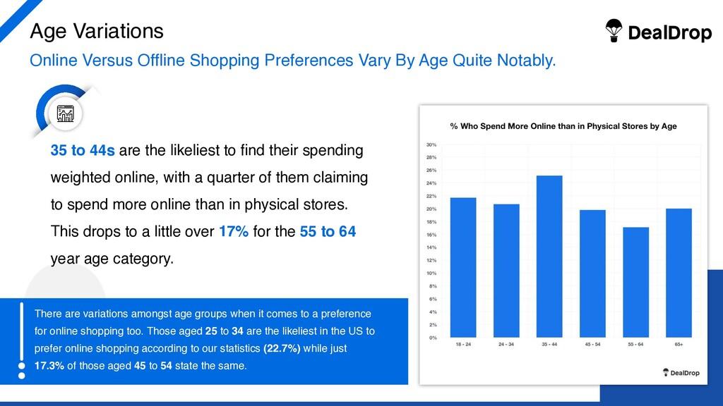 Age Variations Online Versus Offline Shopping P...