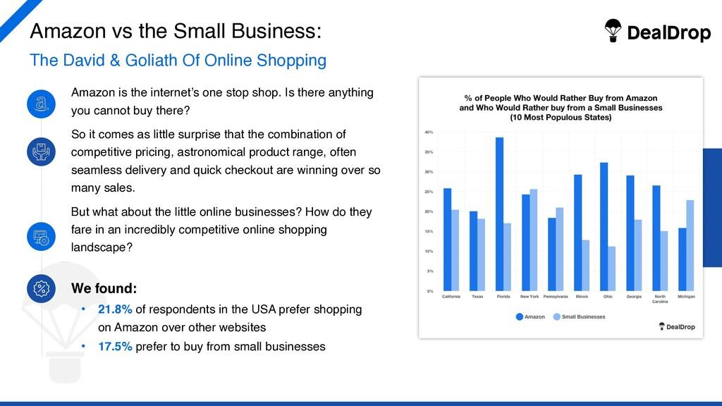 Amazon vs the Small Business: The David & Golia...