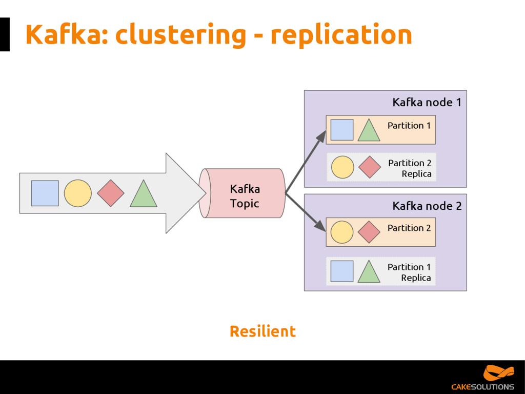 Kafka: clustering - replication Resilient Kafka...