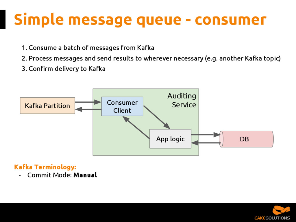 DB Simple message queue - consumer Auditing Ser...