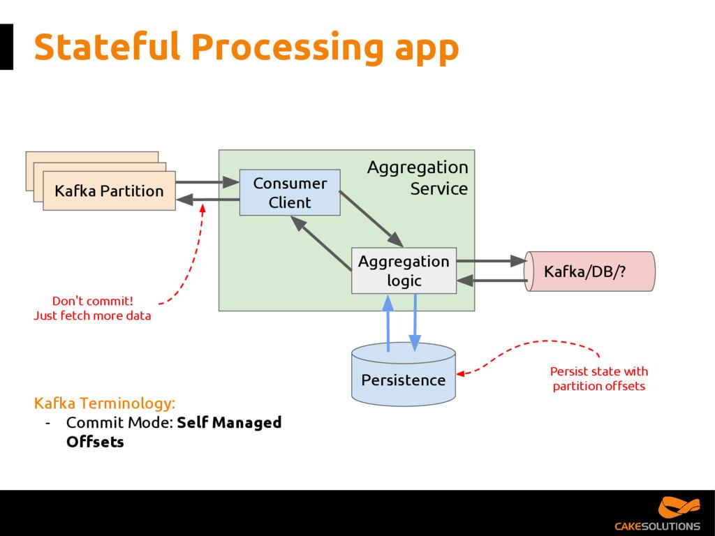 Stateful Processing app Persistence Persist sta...