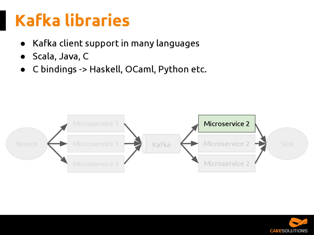 Kafka libraries ● Kafka client support in many ...