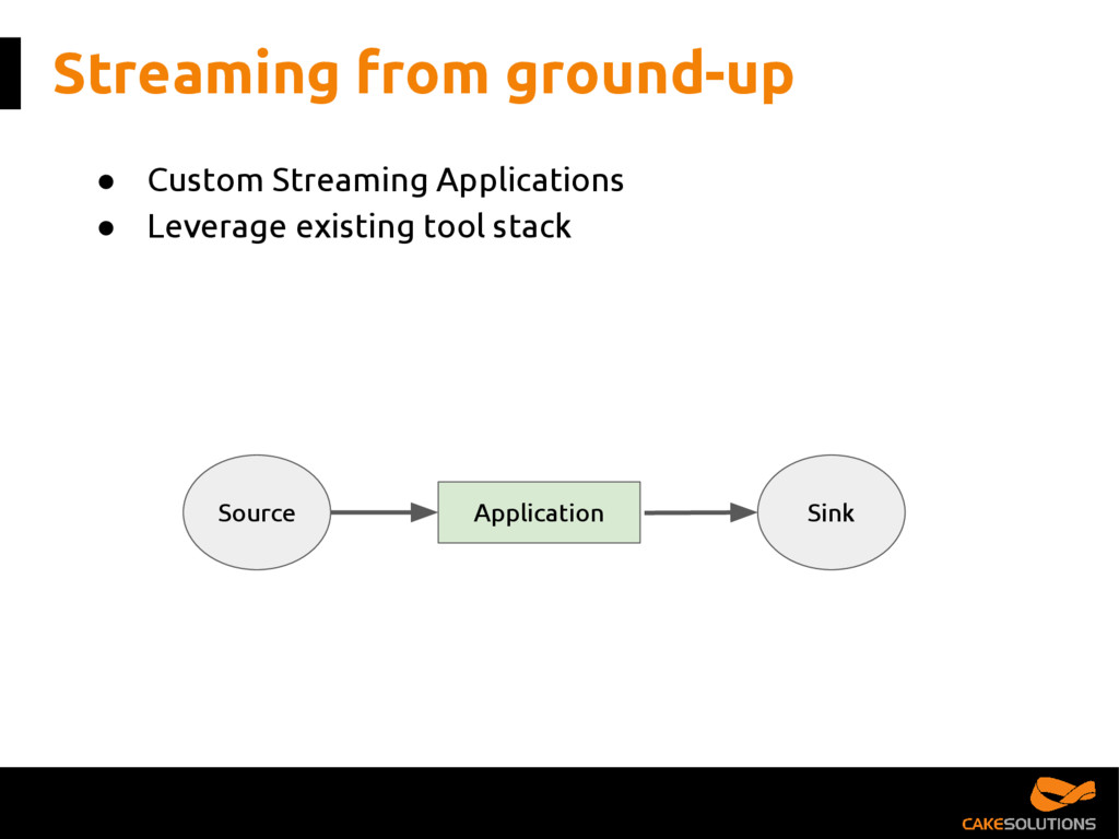 Streaming from ground-up ● Custom Streaming App...
