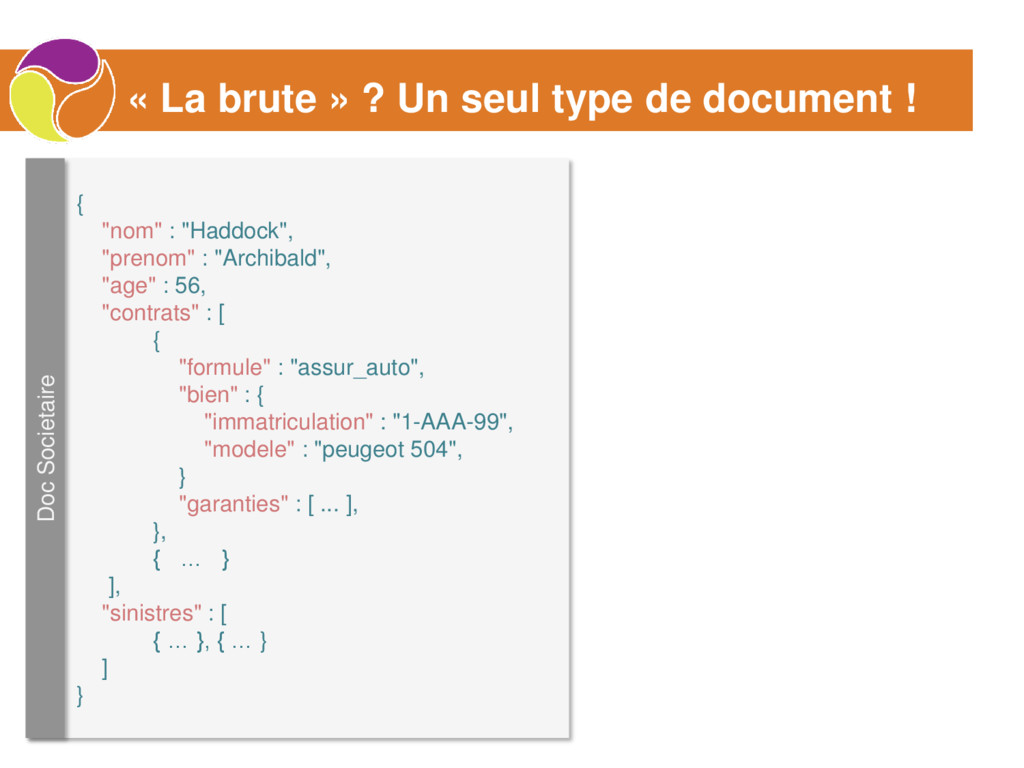 "« La brute » ? Un seul type de document ! { ""no..."