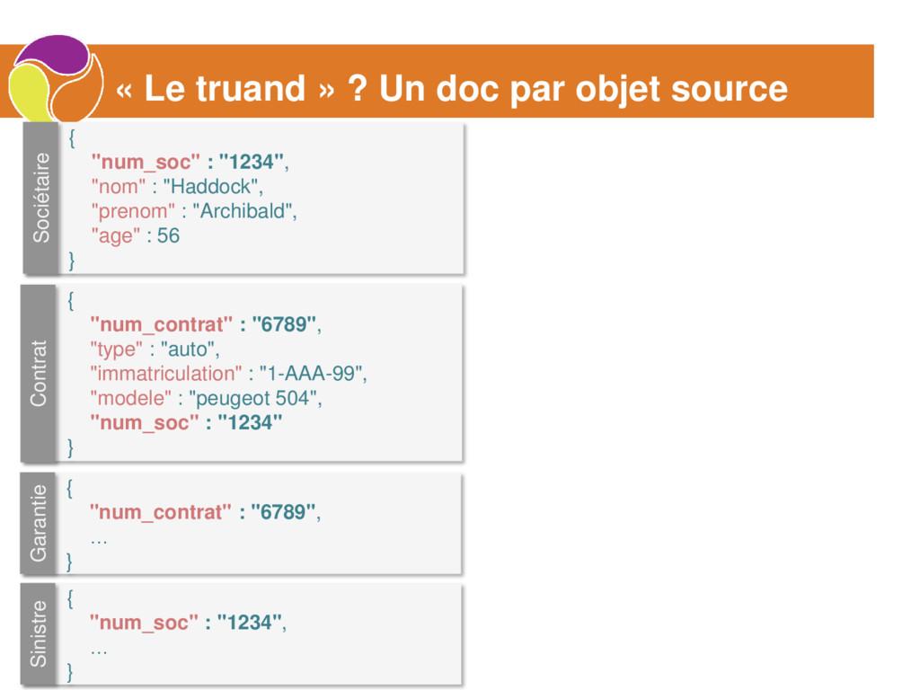 """« Le truand » ? Un doc par objet source { """"num_..."""