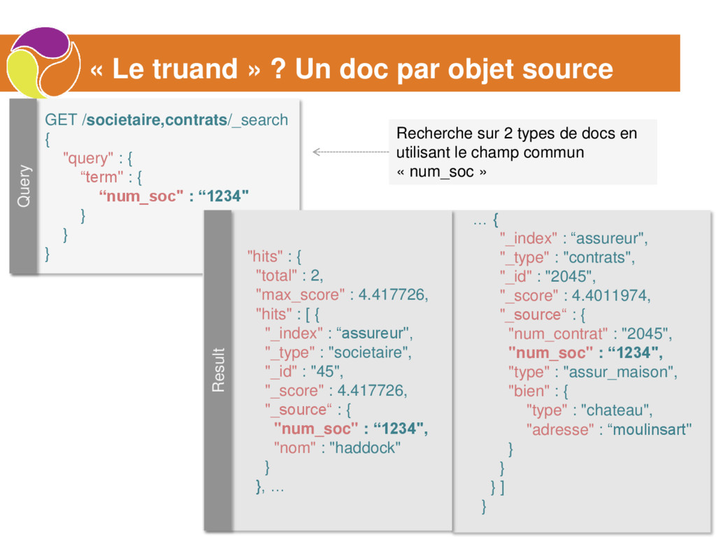 « Le truand » ? Un doc par objet source GET /so...