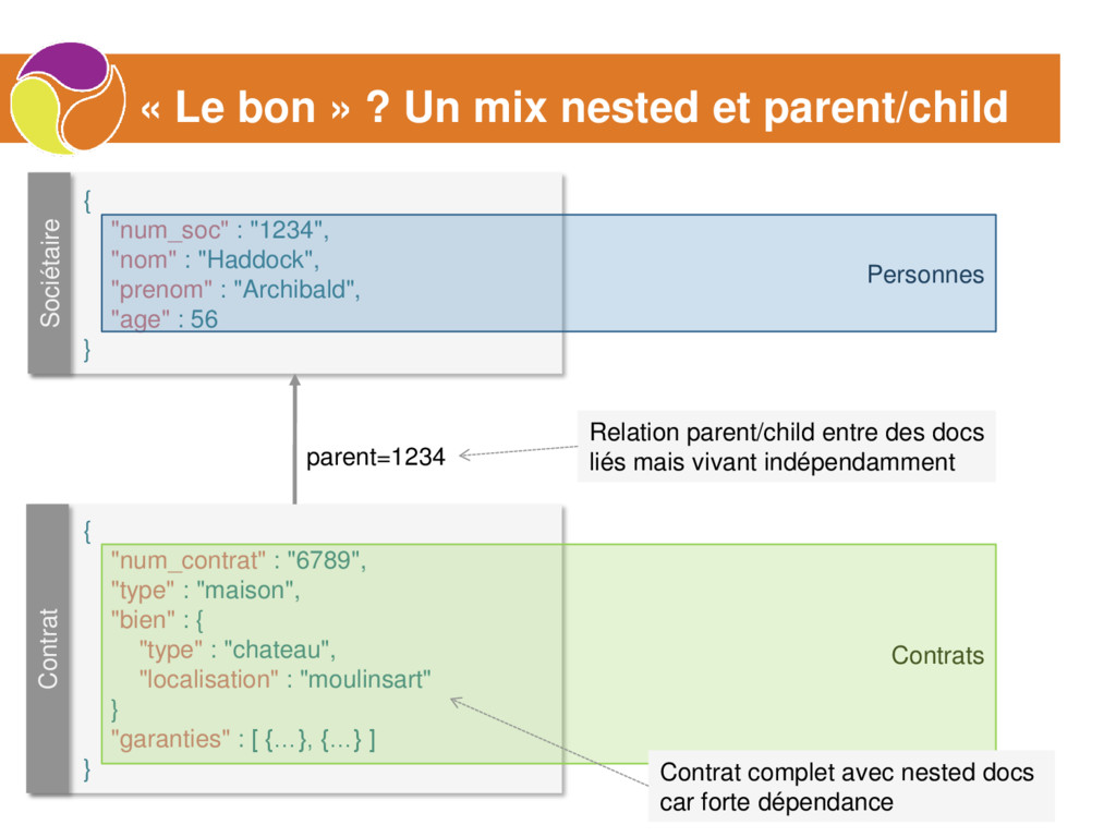 "« Le bon » ? Un mix nested et parent/child { ""n..."