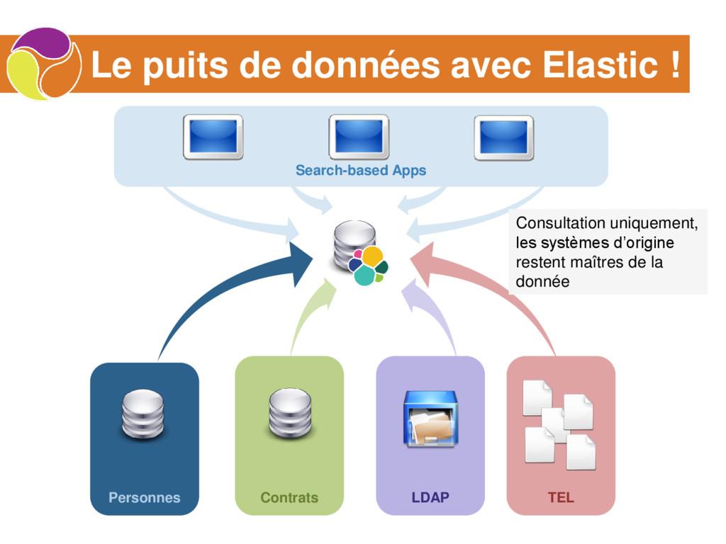Le puits de données avec Elastic ! Contrats Per...