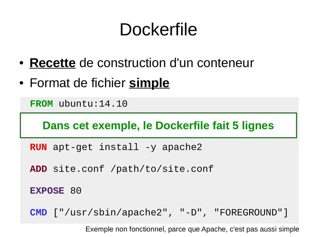 Dockerfile ● Recette de construction d'un conte...
