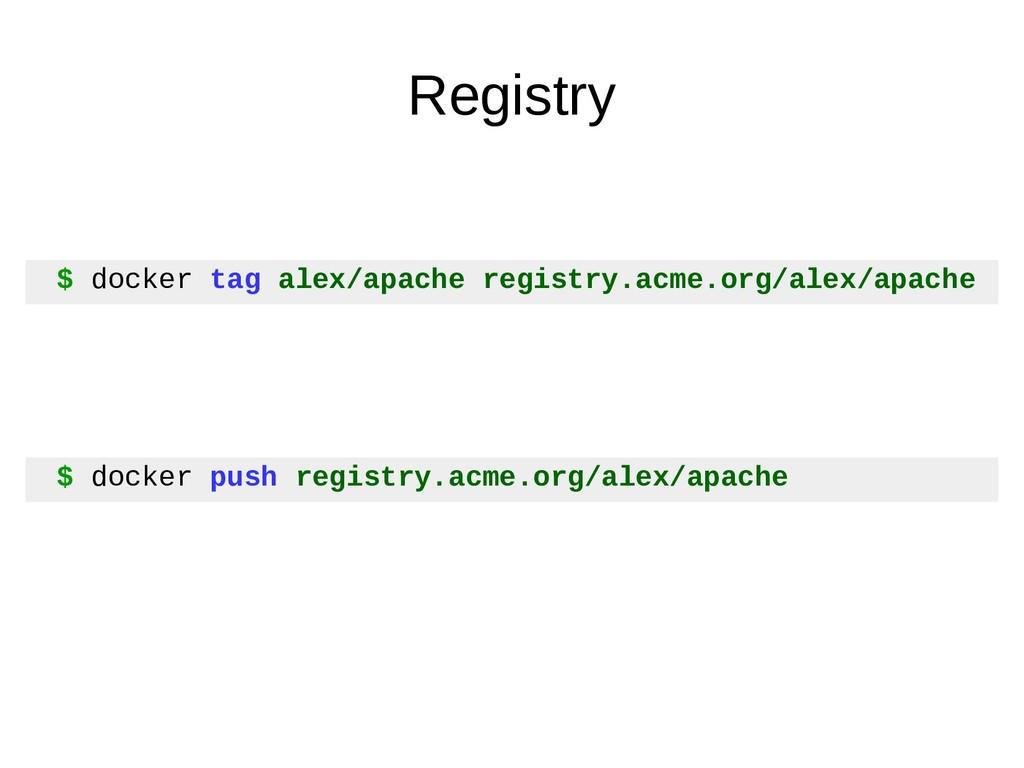 Registry $ docker tag alex/apache registry.acme...