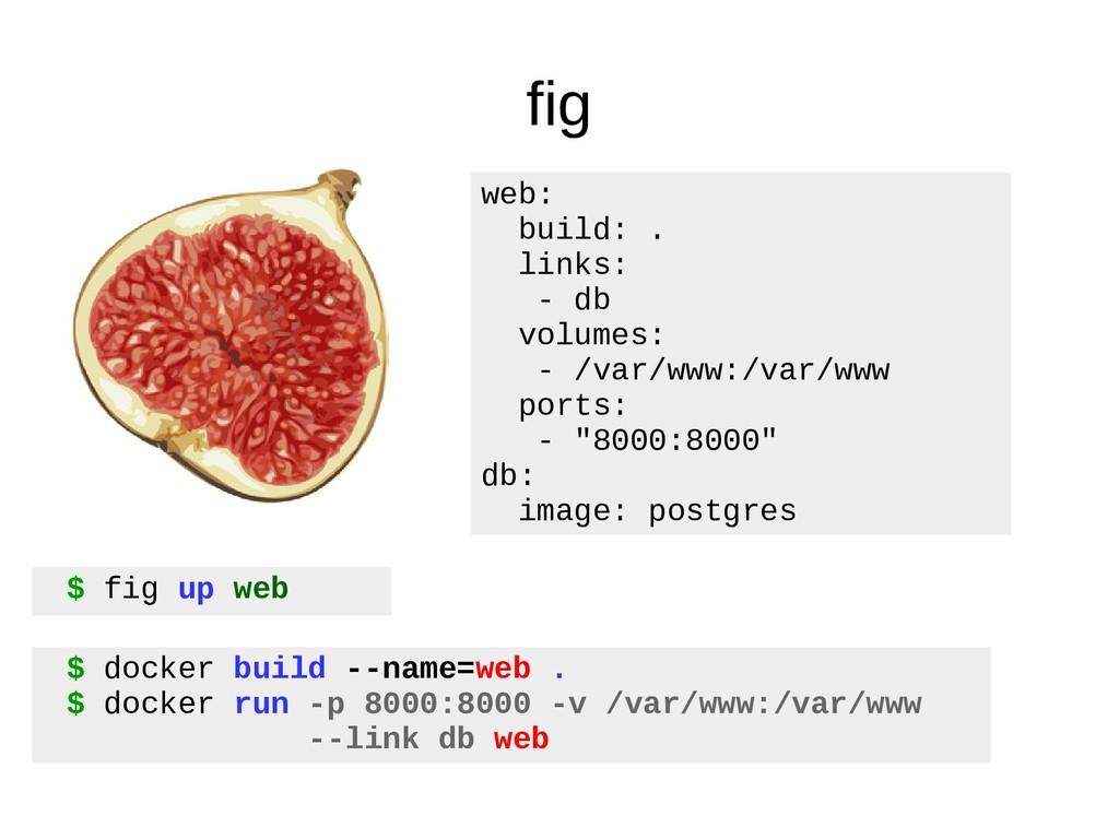 fig web: build: . links: - db volumes: - /var/w...
