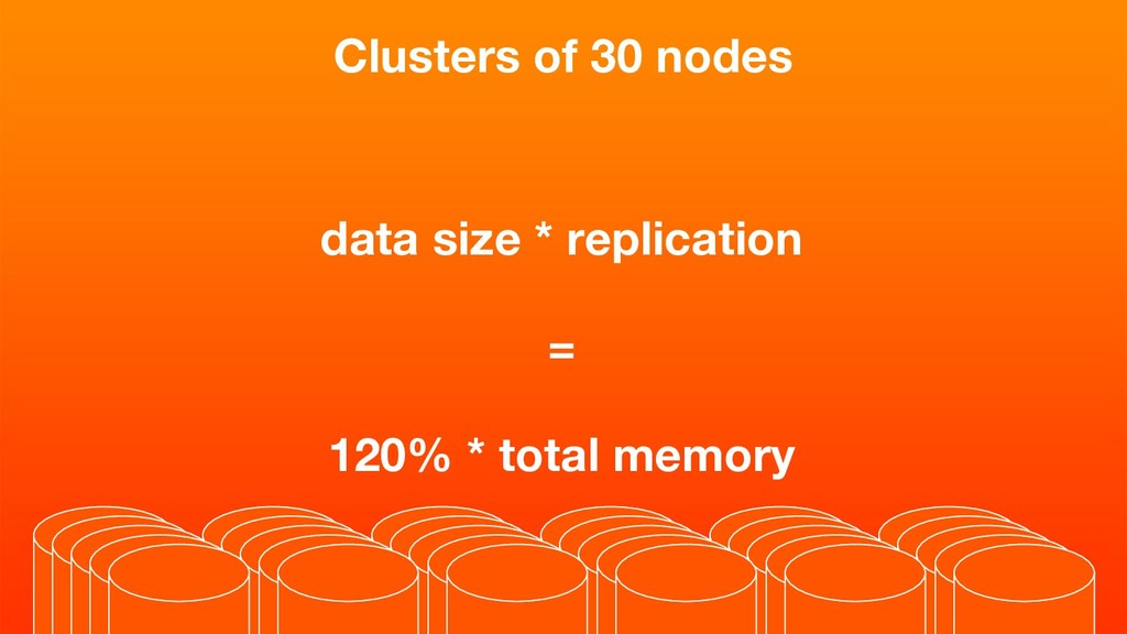 Clusters of 30 nodes data size * replication = ...