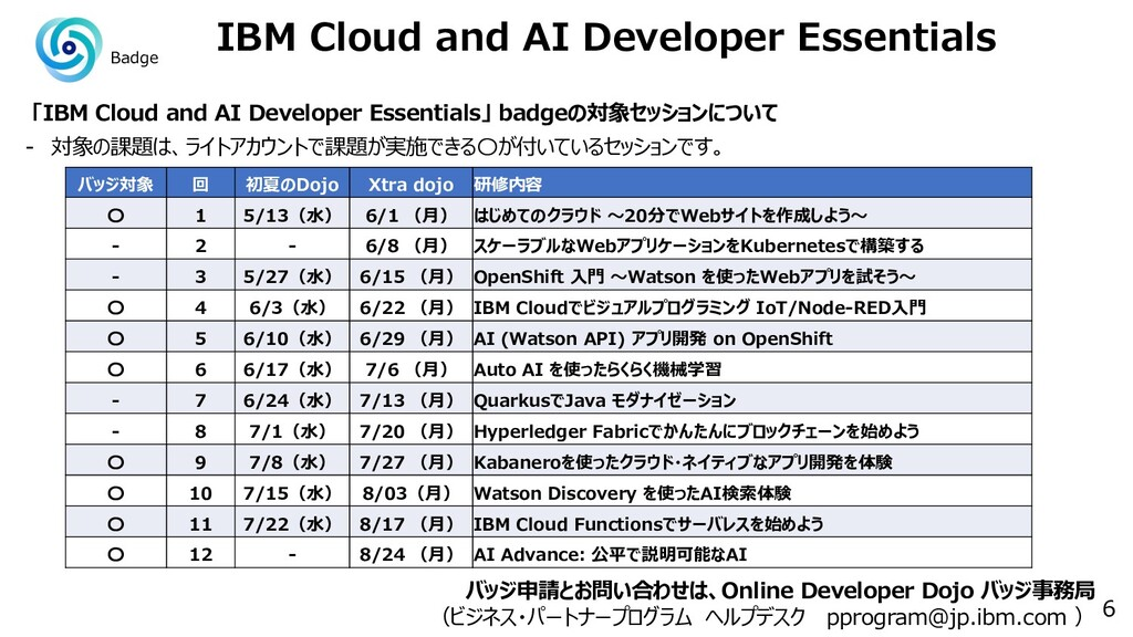 IBM Cloud and AI Developer Essentials 6 「IBM Cl...