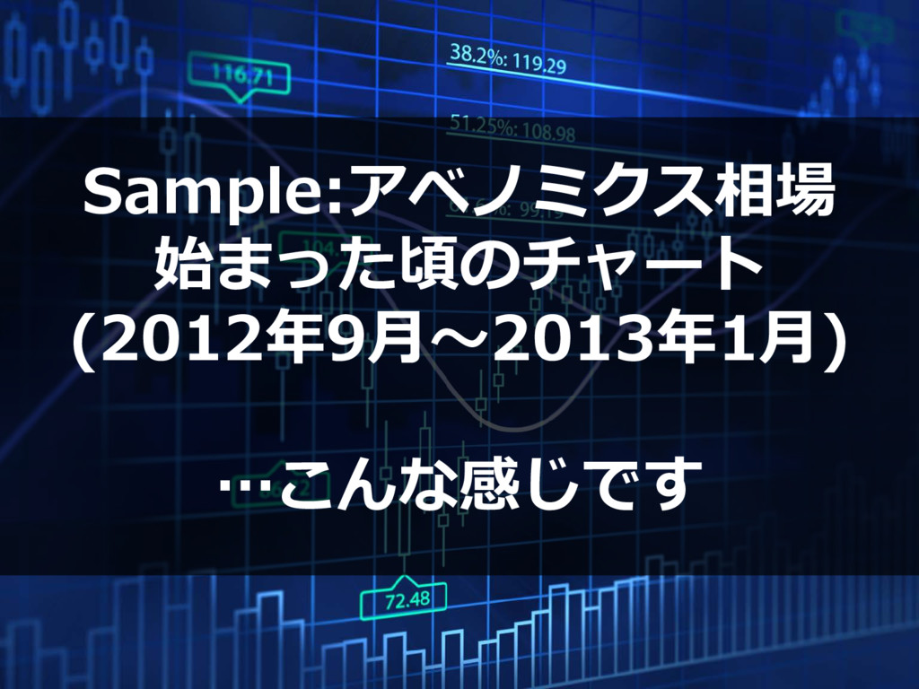 Sample:アベノミクス相場 始まった頃のチャート (2012年9月~2013年1月) …こ...