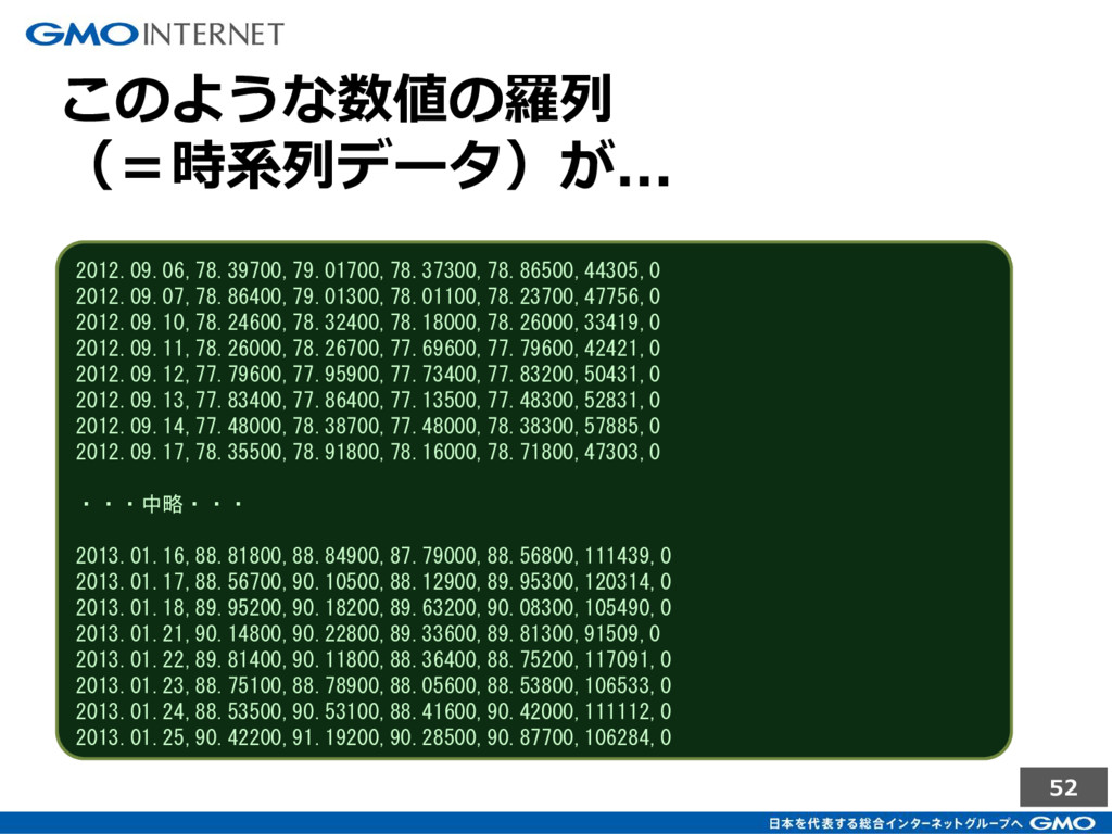 52 2012.09.06,78.39700,79.01700,78.37300,78.865...