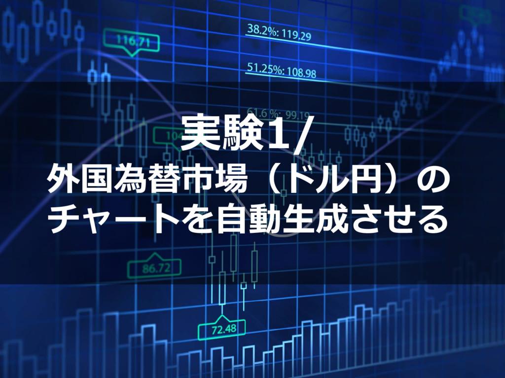 実験1/ 外国為替市場(ドル円)の チャートを自動生成させる