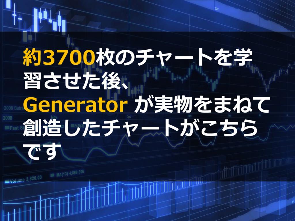 約3700枚のチャートを学 習させた後、 Generator が実物をまねて 創造したチャート...