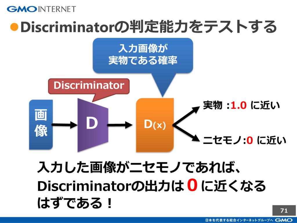 71 ●Discriminatorの判定能力をテストする D 画 像 D(x) 入力画像が 実...