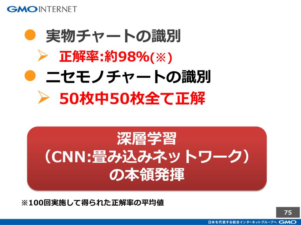 75  実物チャートの識別  正解率:約98%(※)  ニセモノチャートの識別  50...