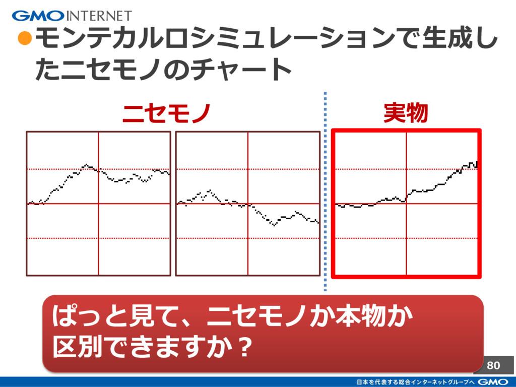 80 ●モンテカルロシミュレーションで生成し たニセモノのチャート ぱっと見て、ニセモノか本物...