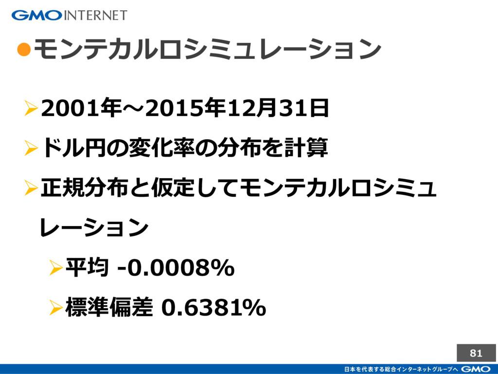 81 ●モンテカルロシミュレーション 2001年~2015年12月31日 ドル円の変化率の...
