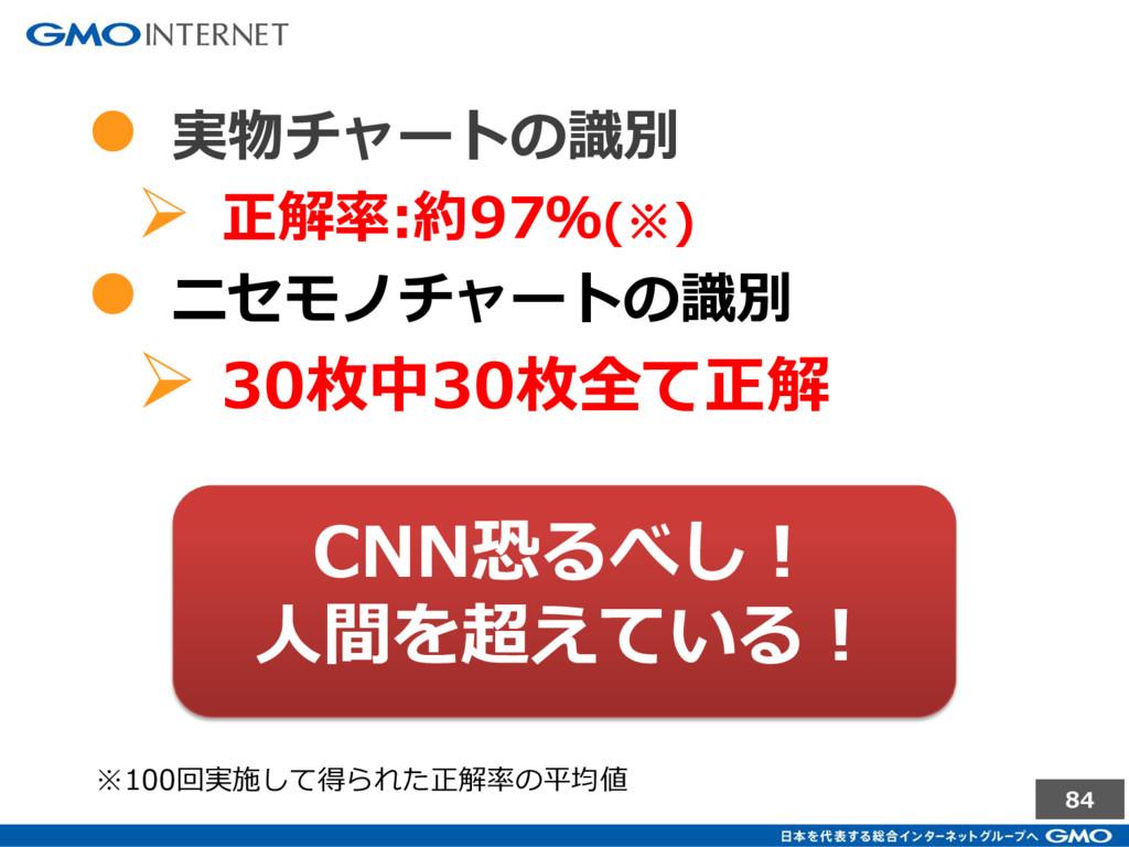 84  実物チャートの識別  正解率:約97%(※)  ニセモノチャートの識別  30...