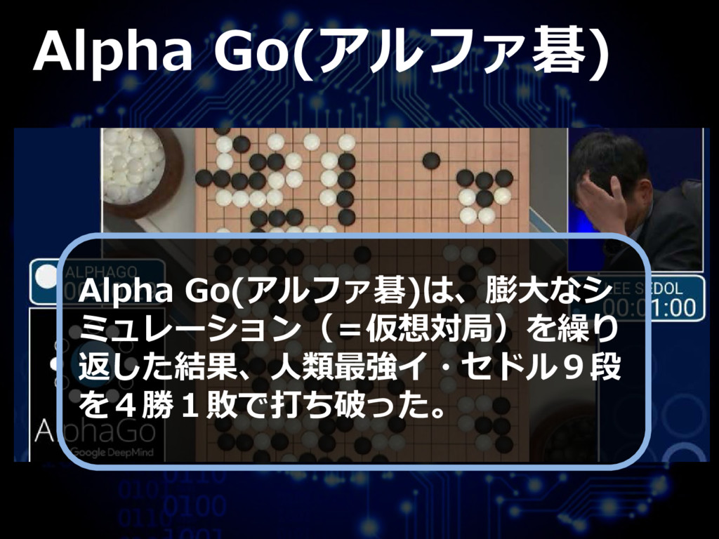 Alpha Go(アルファ碁) Alpha Go(アルファ碁)は、膨大なシ ミュレーション(=...