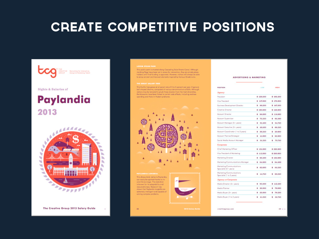 create competitive positions