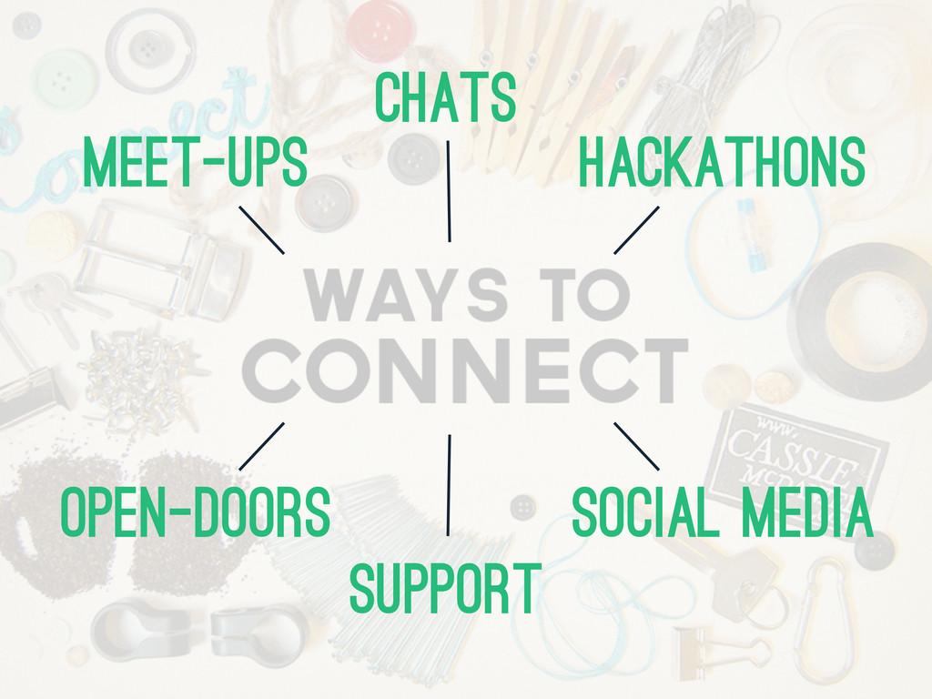 meet-ups chats hackathons open-doors support so...