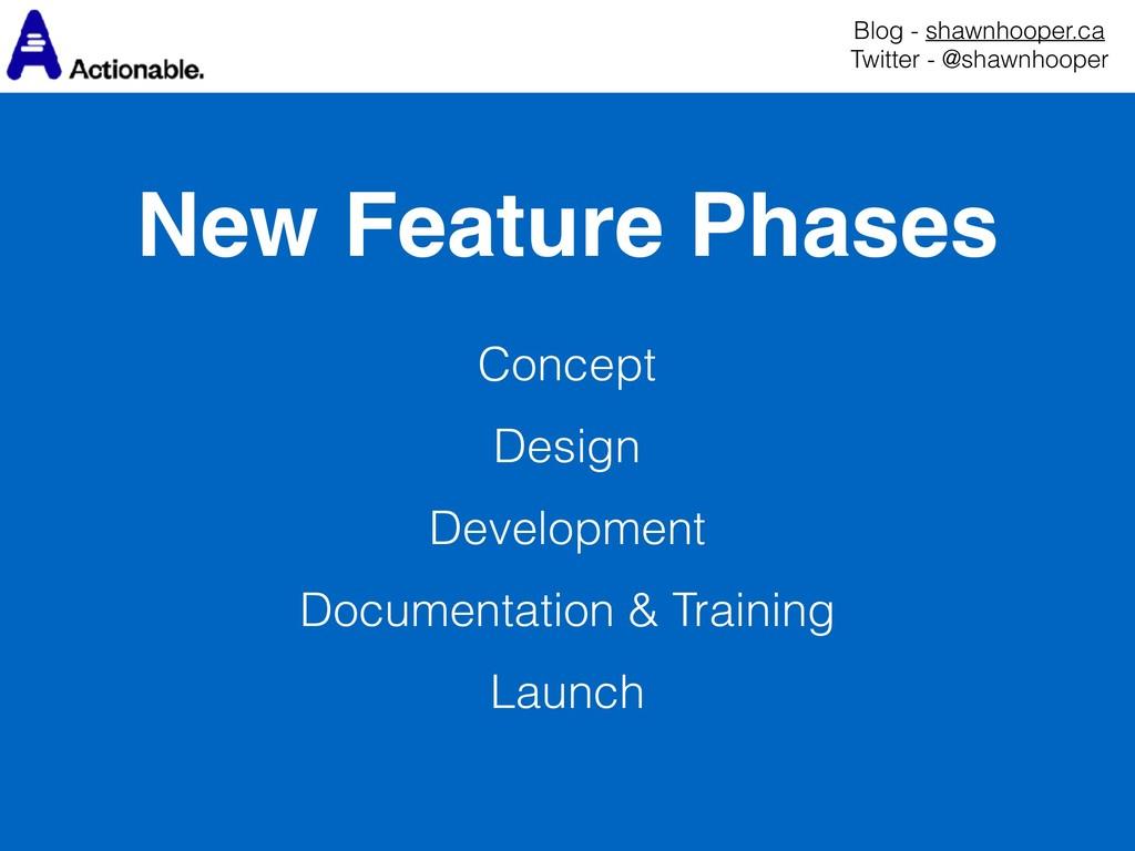 New Feature Phases Blog - shawnhooper.ca Twitt...