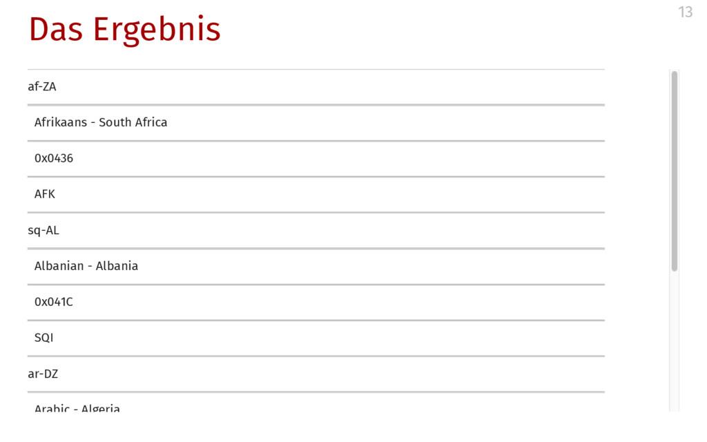 Das Ergebnis af-ZA Afrikaans - South Africa 0x0...