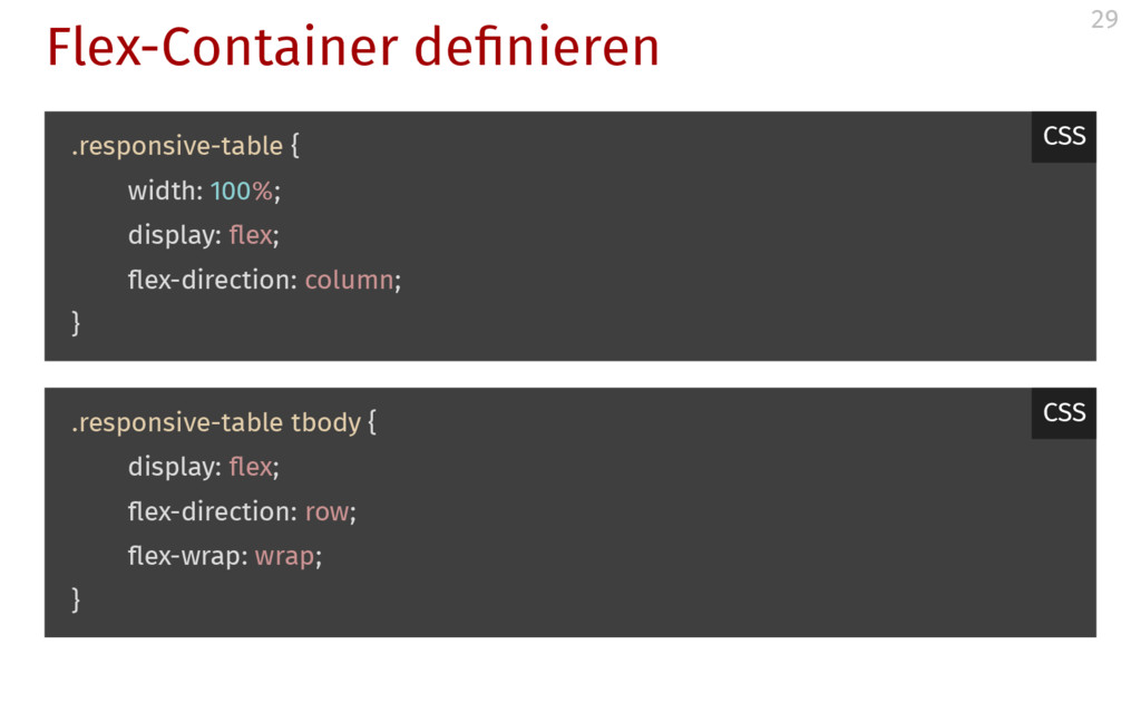 Flex-Container de nieren .responsive-table { wi...