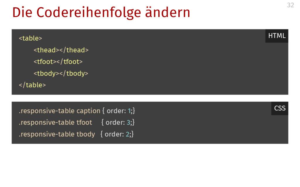 Die Codereihenfolge ändern <table> <thead></the...