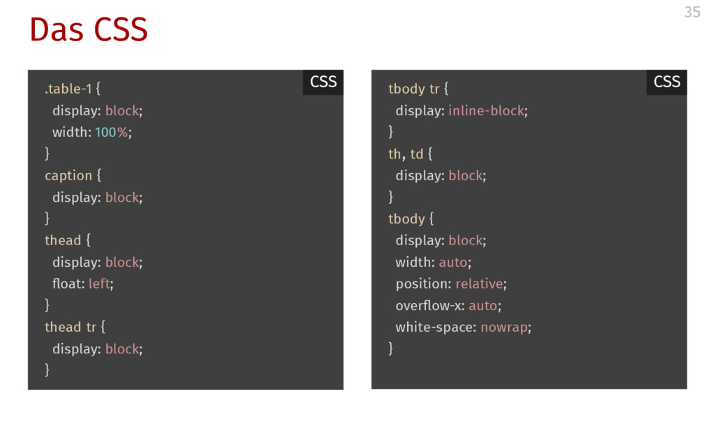 Das CSS .table-1 { display: block; width: 100%;...