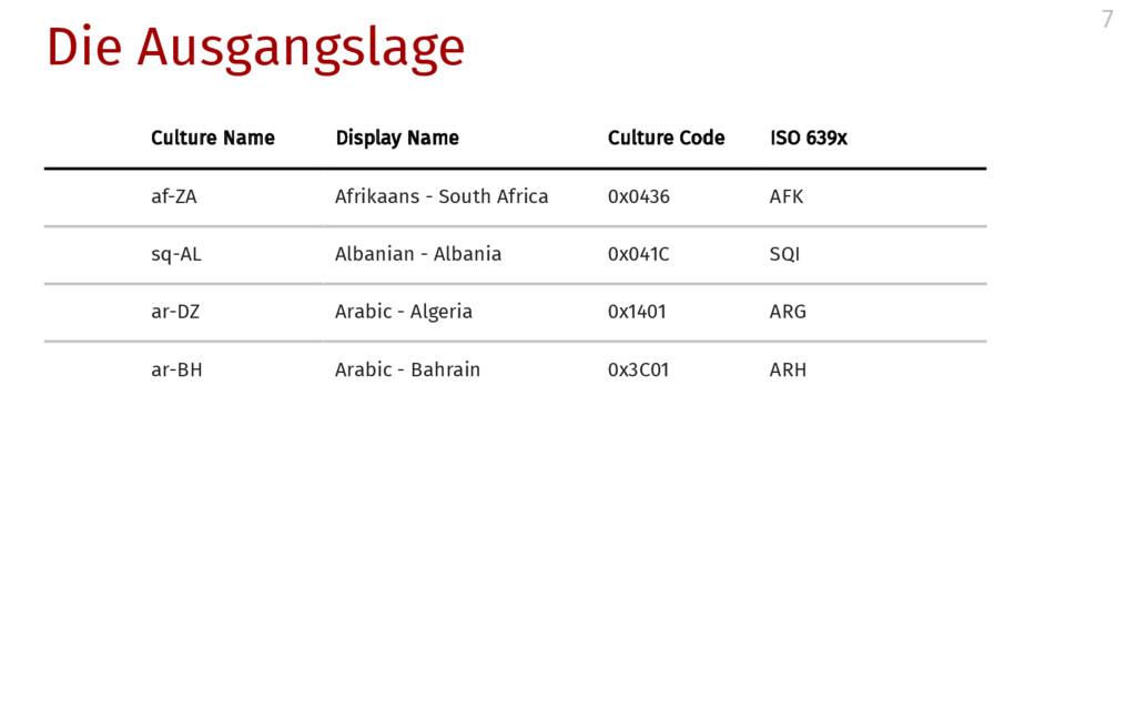 Die Ausgangslage Culture Name Display Name Cult...