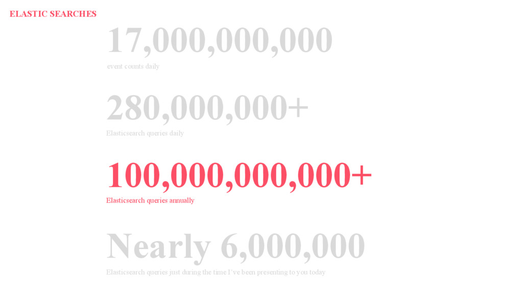 17,000,000,000 event counts daily 280,000,000+ ...