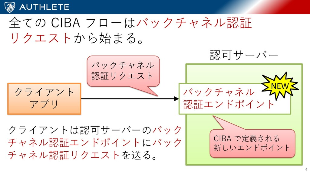 4 全ての CIBA フローはバックチャネル認証 リクエストから始まる。 クライアントは認可サ...