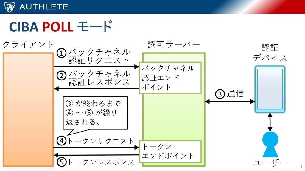 6 認可サーバー クライアント バックチャネル 認証エンド ポイント 認証 デバイス 通信 ユ...