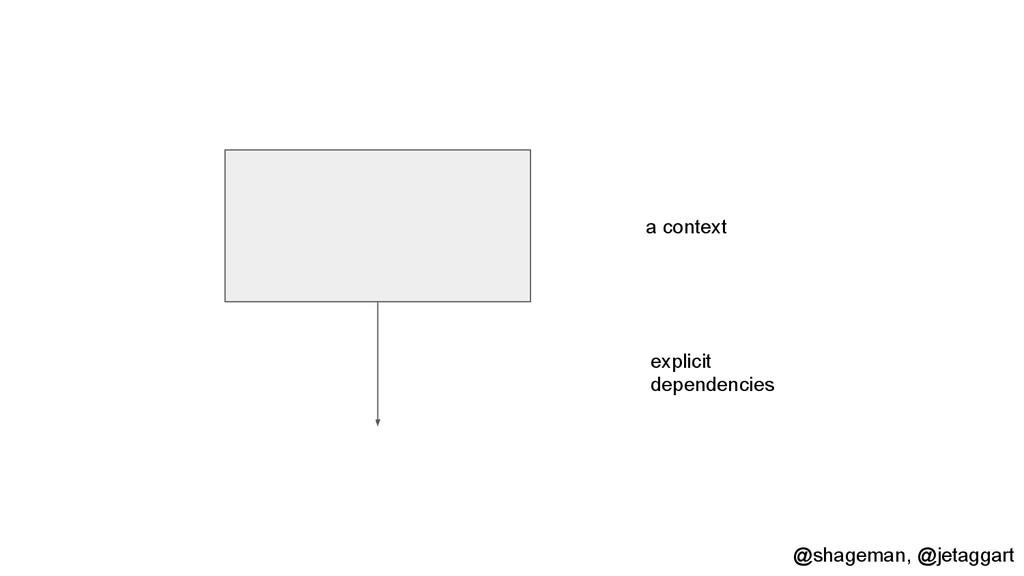 a context explicit dependencies @shageman, @jet...