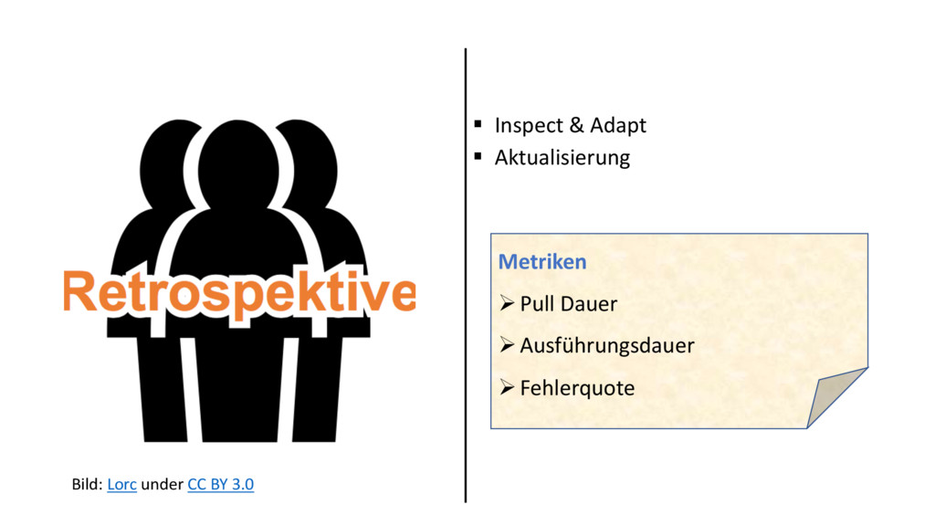 § Inspect & Adapt § Aktualisierung Metriken ØPu...