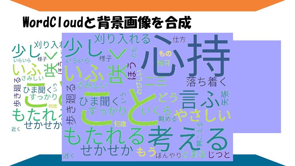 WordCloudと背景画像を合成