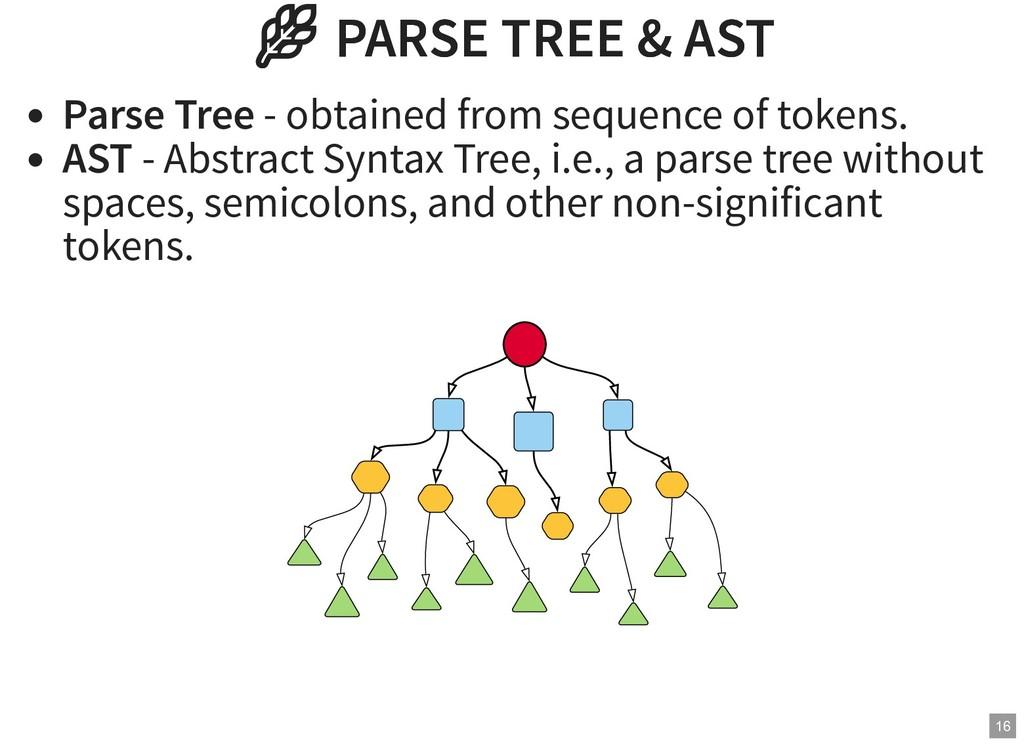 PARSE TREE & AST  PARSE TREE & AST Parse Tree ...