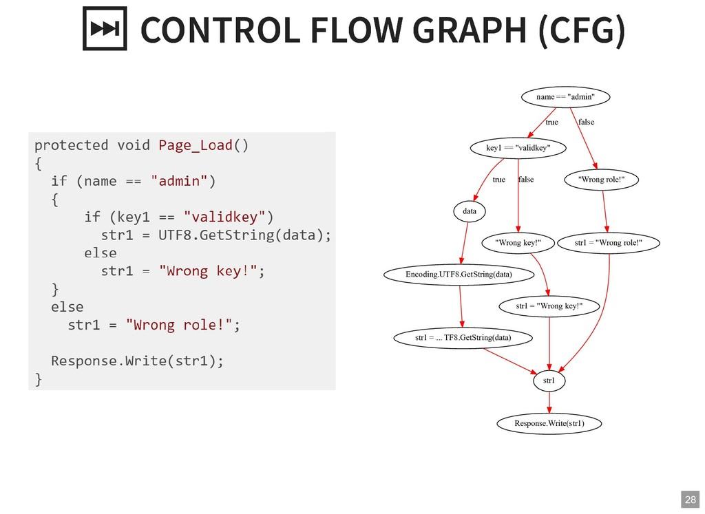 ⏭ CONTROL FLOW GRAPH (CFG) ⏭ CONTROL FLOW GRAPH...