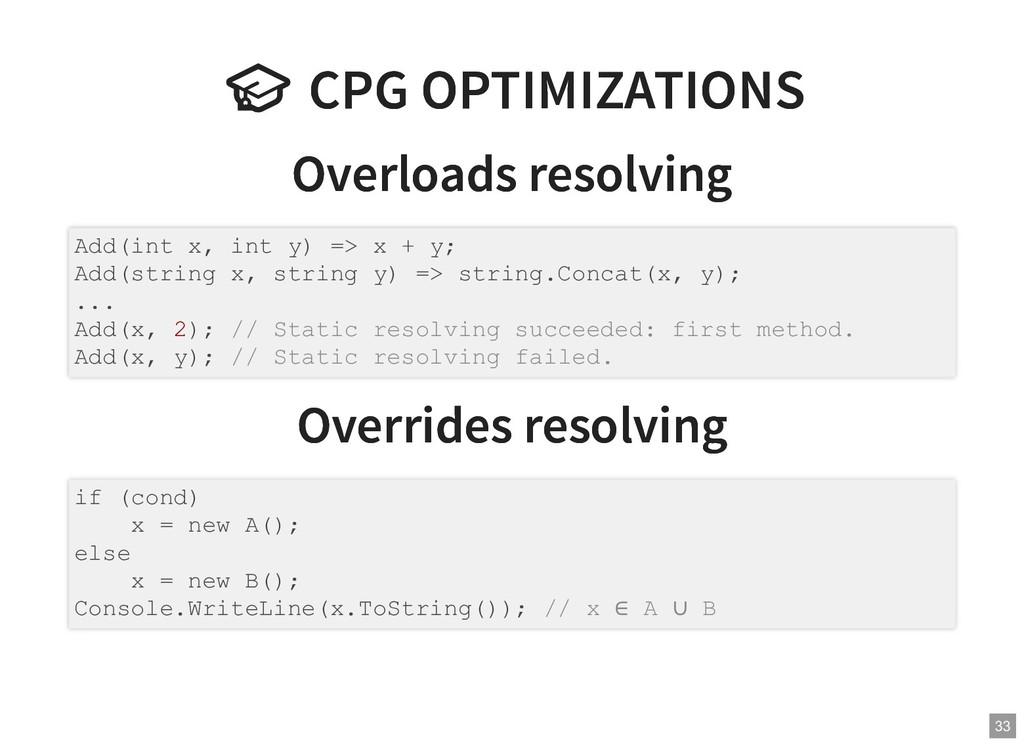 CPG OPTIMIZATIONS  CPG OPTIMIZATIONS Overloads...