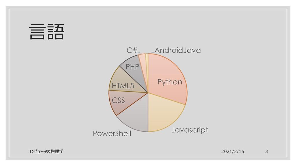 言語 2021/2/15 コンピュータの物理学 Python Javascript Power...