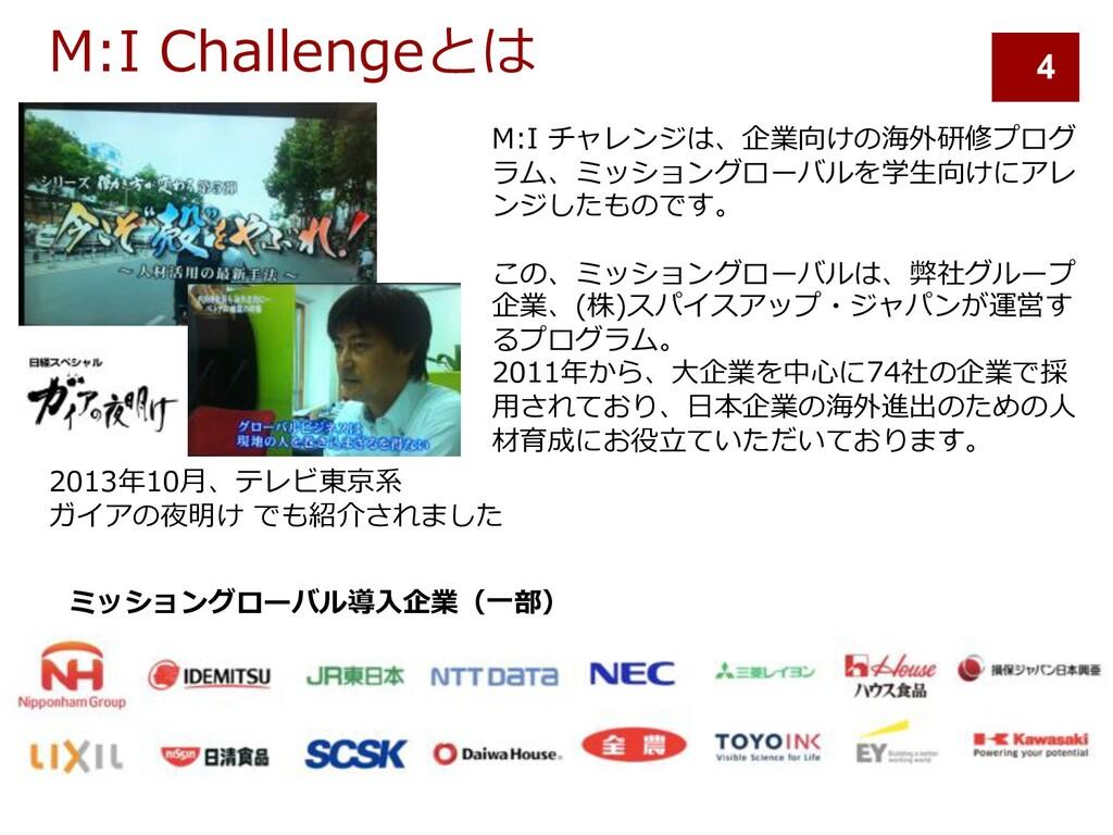 M:I Challengeとは M:I チャレンジは、企業向けの海外研修プログ ラム、ミッショ...