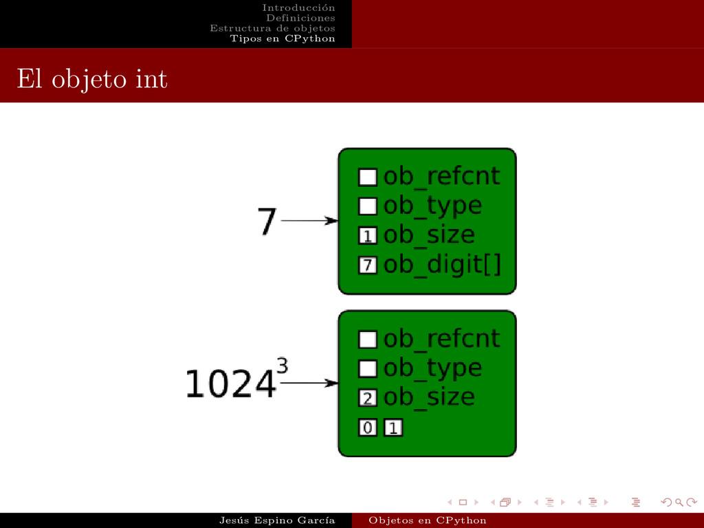 Introducci´ on Definiciones Estructura de objet...