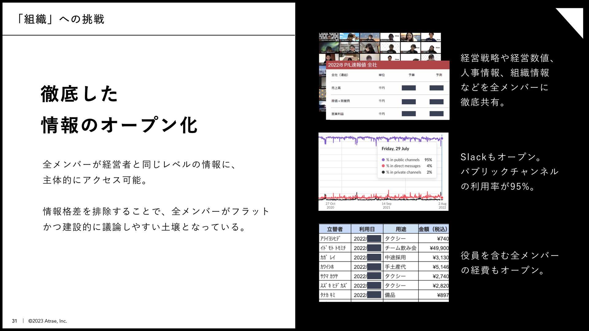 © 2 0 2 1 A t r a e , I n c . | 31 ͲΜͳٕज़Λ͍ͬͯΔ͔